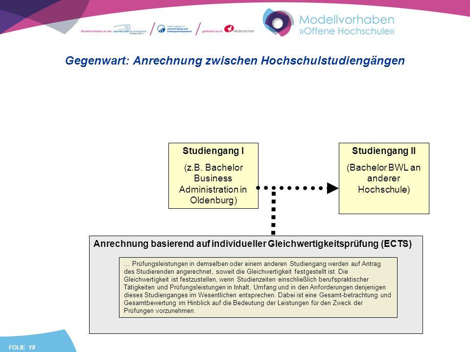 FOLIE 18 Gegenwart: Anrechnung zwischen Hochschulstudiengängen Anrechnung basierend auf individueller Gleichwertigkeitsprüfung (ECTS) Studiengang I (z