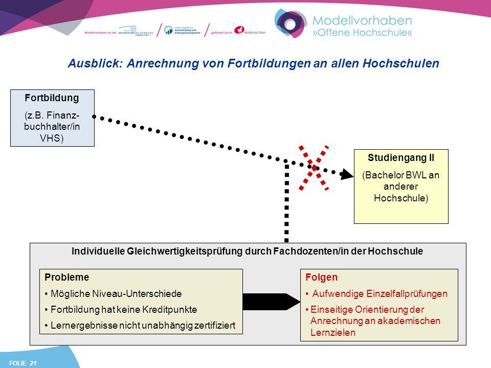 FOLIE 21 Ausblick: Anrechnung von Fortbildungen an allen Hochschulen Individuelle Gleichwertigkeitsprüfung durch Fachdozenten/in der Hochschule Studie
