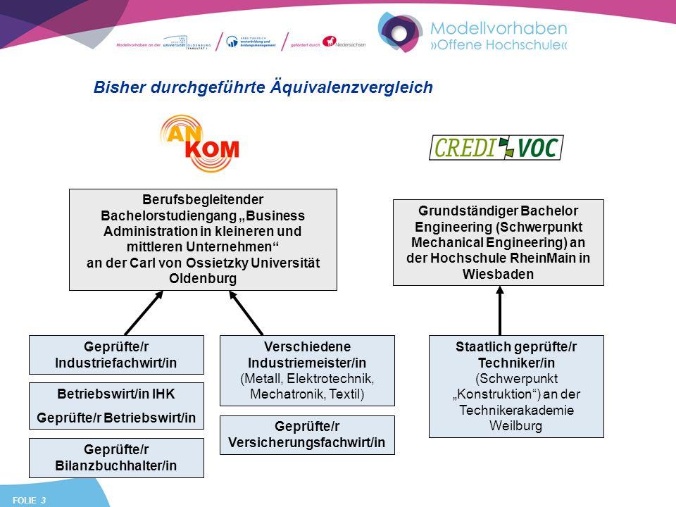 FOLIE 4 Äquivalenzvergleich Die Fortbildung muss benotete Lernerfolgskontrollen (z.B.