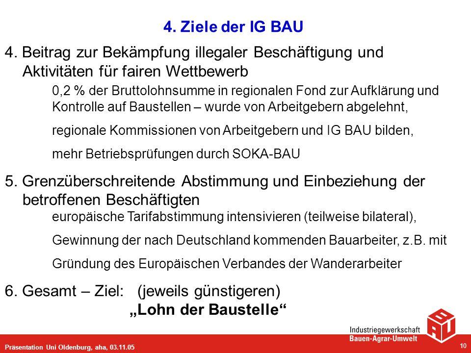 Präsentation Uni Oldenburg, aha, 03.11.05 10 4. Ziele der IG BAU 4. Beitrag zur Bekämpfung illegaler Beschäftigung und Aktivitäten für fairen Wettbewe