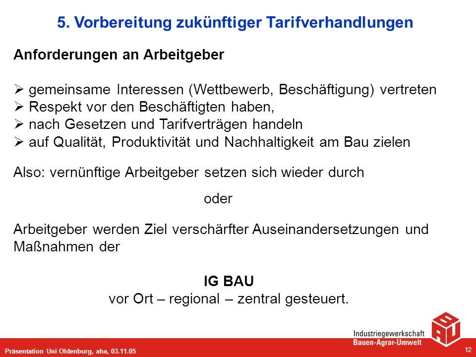 Präsentation Uni Oldenburg, aha, 03.11.05 12 5. Vorbereitung zukünftiger Tarifverhandlungen Anforderungen an Arbeitgeber gemeinsame Interessen (Wettbe
