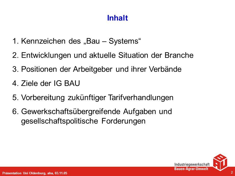 Präsentation Uni Oldenburg, aha, 03.11.05 2 Inhalt 1.Kennzeichen des Bau – Systems 2.Entwicklungen und aktuelle Situation der Branche 3.Positionen der