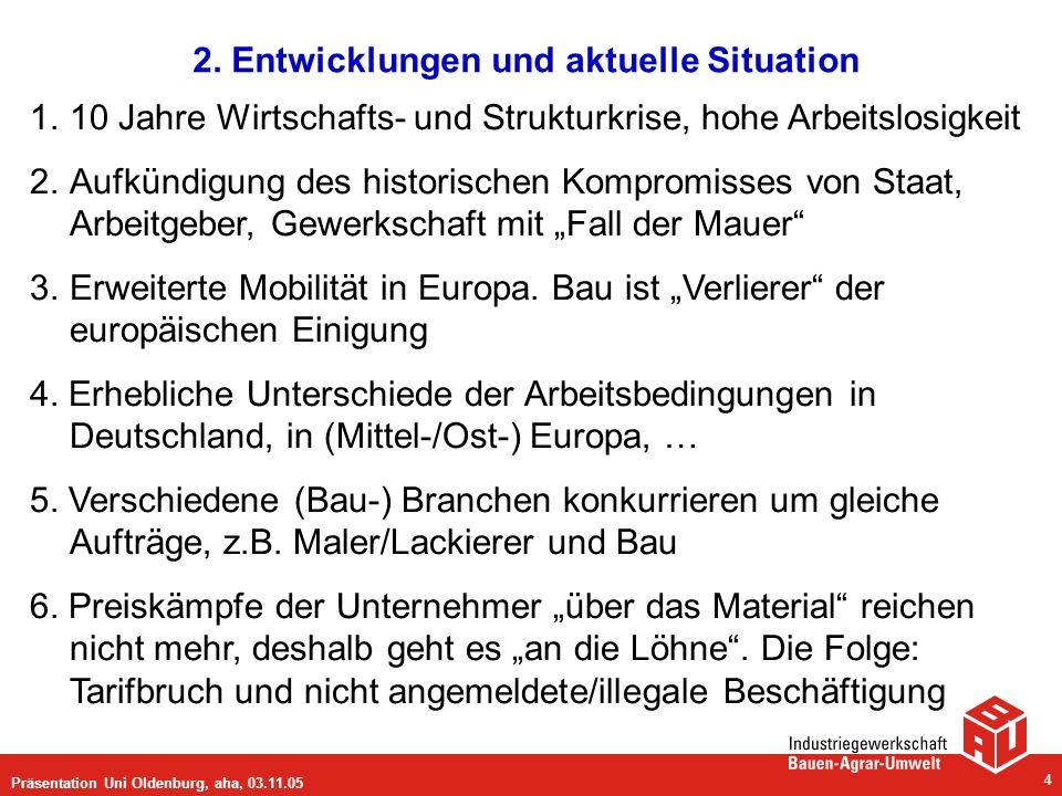 Präsentation Uni Oldenburg, aha, 03.11.05 4 2. Entwicklungen und aktuelle Situation 1.10 Jahre Wirtschafts- und Strukturkrise, hohe Arbeitslosigkeit 2
