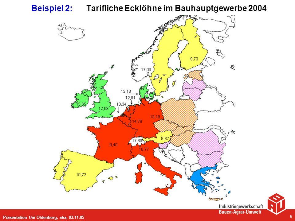 Präsentation Uni Oldenburg, aha, 03.11.05 6 Beispiel 2: Tarifliche Ecklöhne im Bauhauptgewerbe 2004