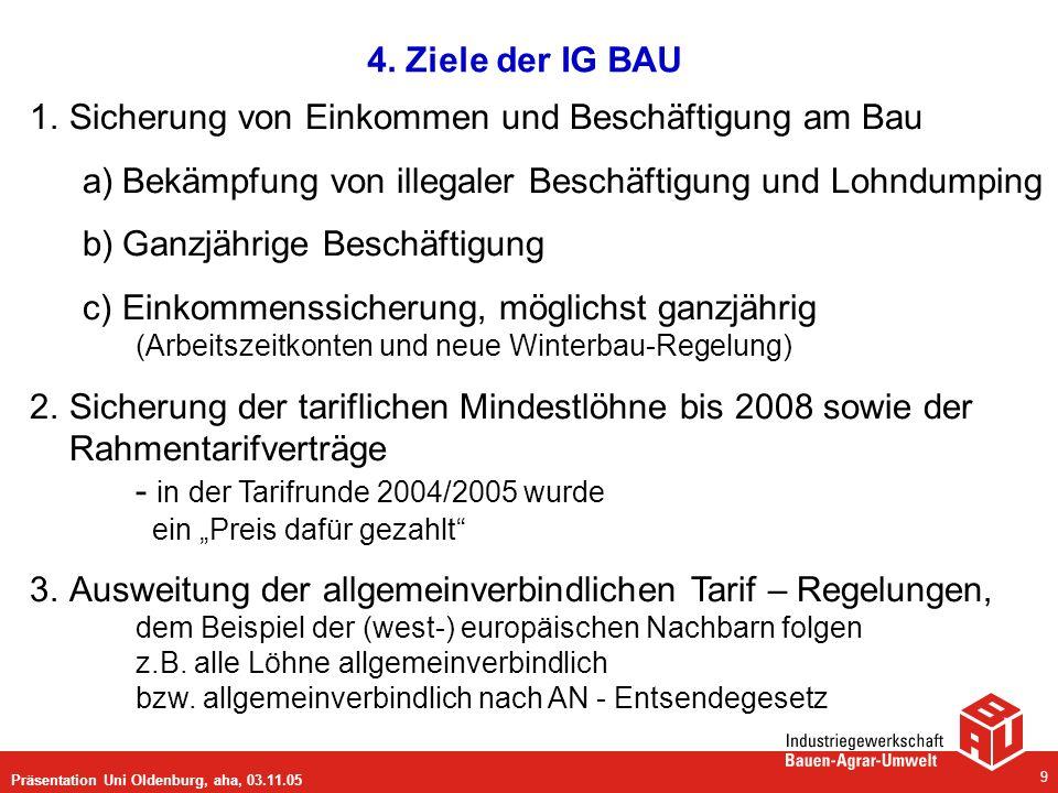Präsentation Uni Oldenburg, aha, 03.11.05 9 4. Ziele der IG BAU 1.Sicherung von Einkommen und Beschäftigung am Bau a)Bekämpfung von illegaler Beschäft