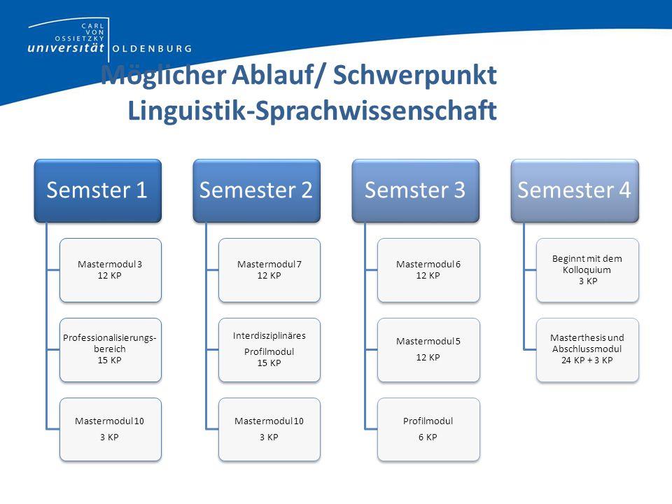 Möglicher Ablauf/ Schwerpunkt Linguistik-Sprachwissenschaft Semster 1 Mastermodul 3 12 KP Professionalisierungs- bereich 15 KP Mastermodul 10 3 KP Sem