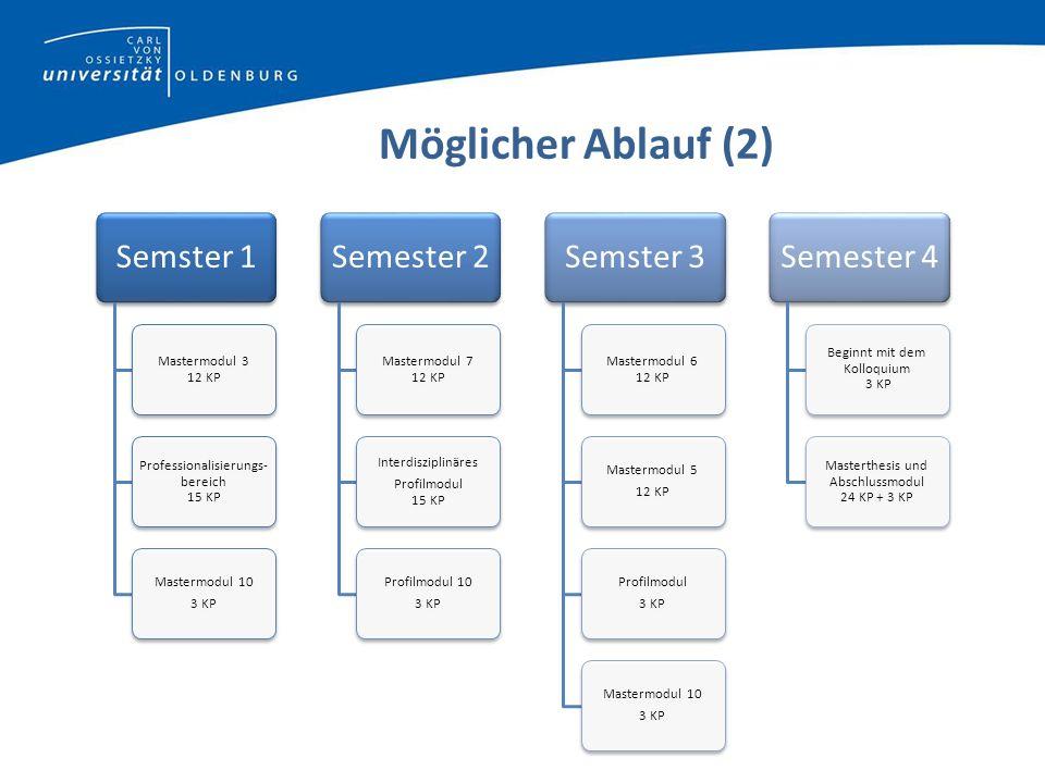 Möglicher Ablauf (2) Semster 1 Mastermodul 3 12 KP Professionalisierungs- bereich 15 KP Mastermodul 10 3 KP Semester 2 Mastermodul 7 12 KP Interdiszip