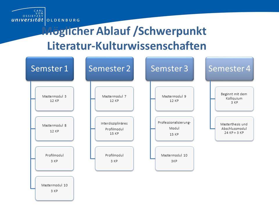 Möglicher Ablauf /Schwerpunkt Literatur-Kulturwissenschaften Semster 1 Mastermodul 3 12 KP Mastermodul 8 12 KP Profilmodul 3 KP Mastermodul 10 3 KP Se