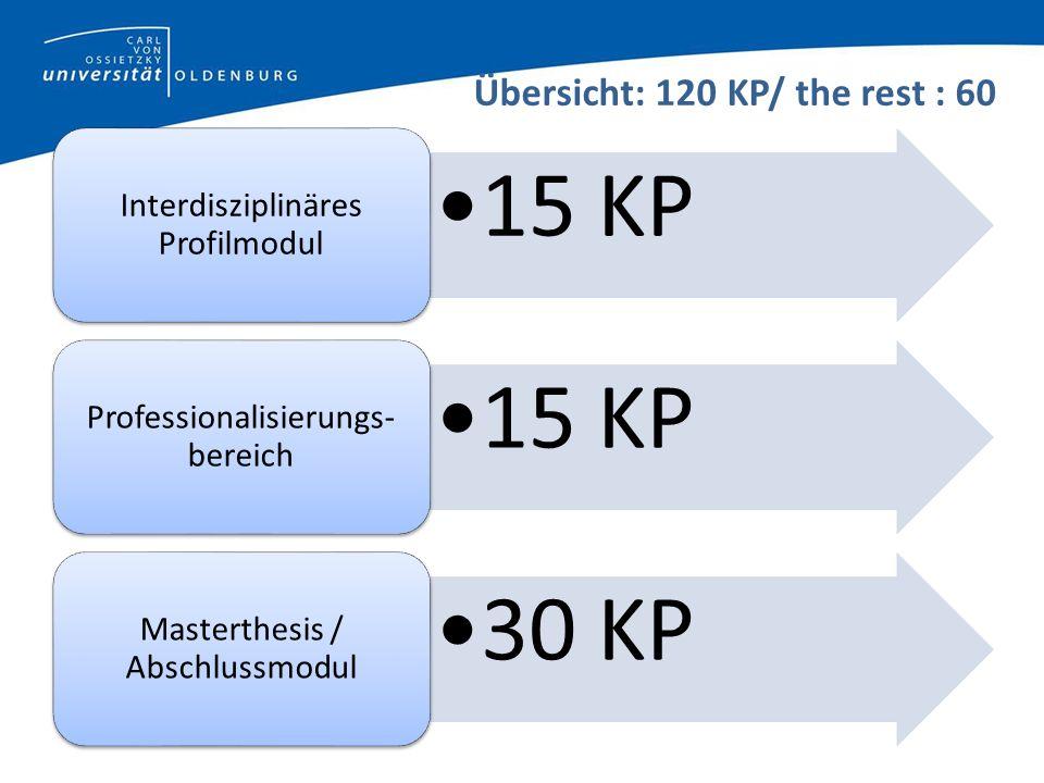 Übersicht: 120 KP/ the rest : 60 15 KP Interdisziplinäres Profilmodul 15 KP Professionalisierungs- bereich 30 KP Masterthesis / Abschlussmodul
