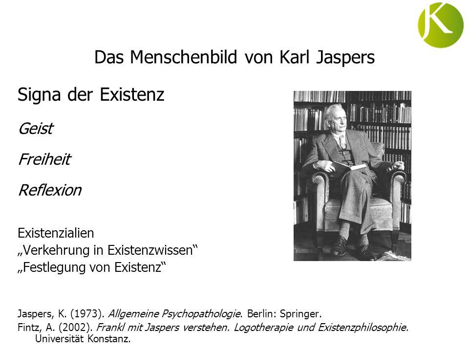 Das Menschenbild von Karl Jaspers Signa der Existenz Geist Freiheit Reflexion Existenzialien Verkehrung in Existenzwissen Festlegung von Existenz Jasp