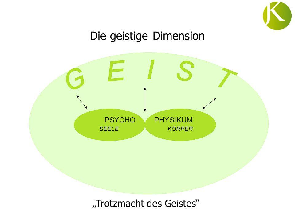 Die geistige Dimension SEELEKÖRPER PSYCHO PHYSIKUM Trotzmacht des Geistes