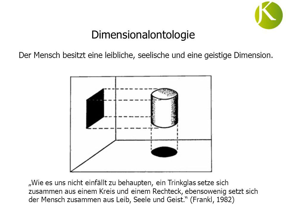 Verschiedene Dinge aus ihrer Dimension heraus, in ein und dieselbe Dimension hinein projiziert, die niedriger ist als ihre eigene, bilden sich auf eine Art und Weise ab, dass die Abbildungen mehrdeutig sind.