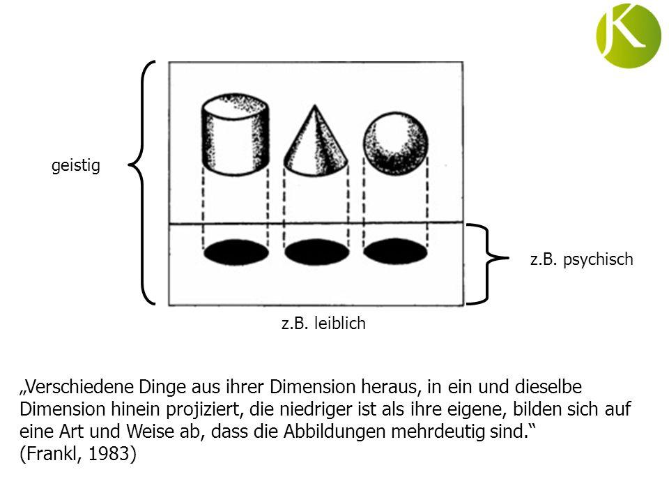 Perspektivismus Physische Denkform Semantische Denkform Phänomenale Denkform Laucken, U.