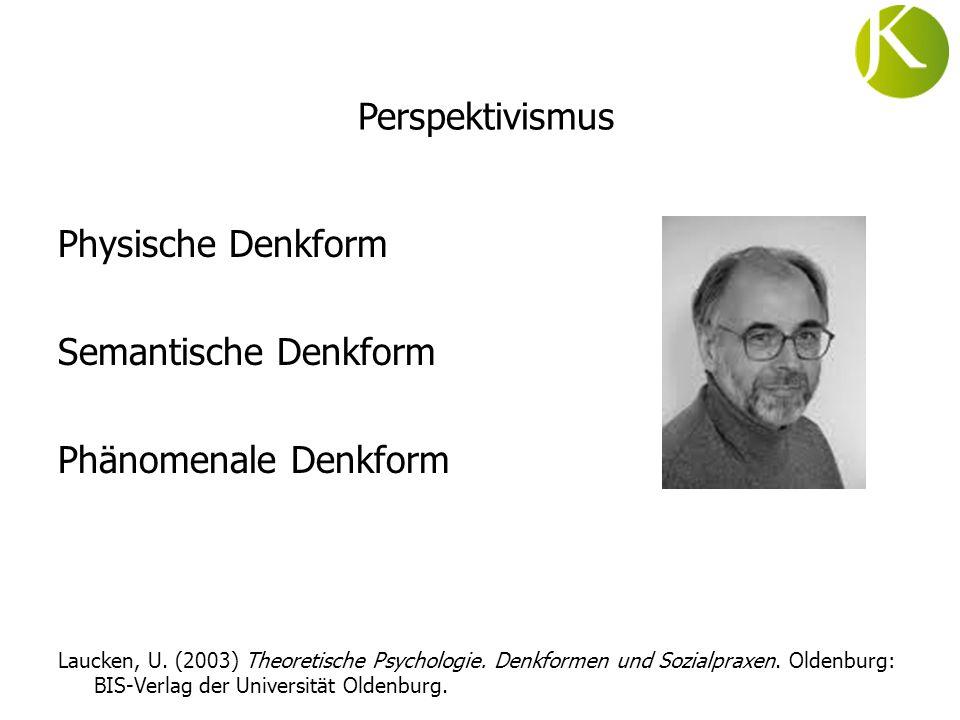Perspektivismus Physische Denkform Semantische Denkform Phänomenale Denkform Laucken, U. (2003) Theoretische Psychologie. Denkformen und Sozialpraxen.