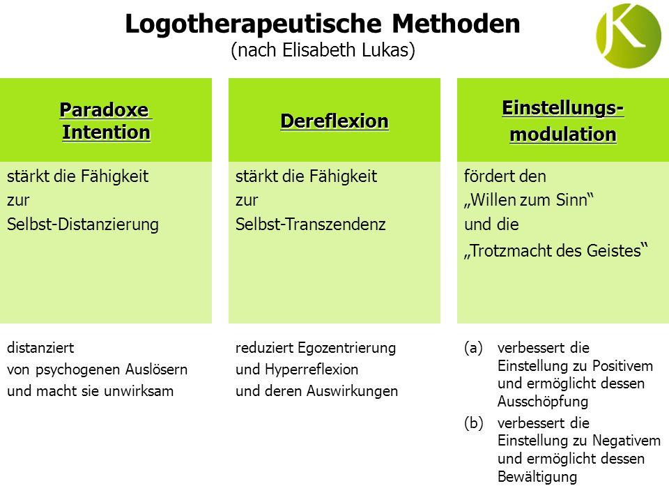 Logotherapeutische Methoden (nach Elisabeth Lukas) stärkt die Fähigkeit zur Selbst-Distanzierung ParadoxeIntentionEinstellungs-modulationDereflexion s
