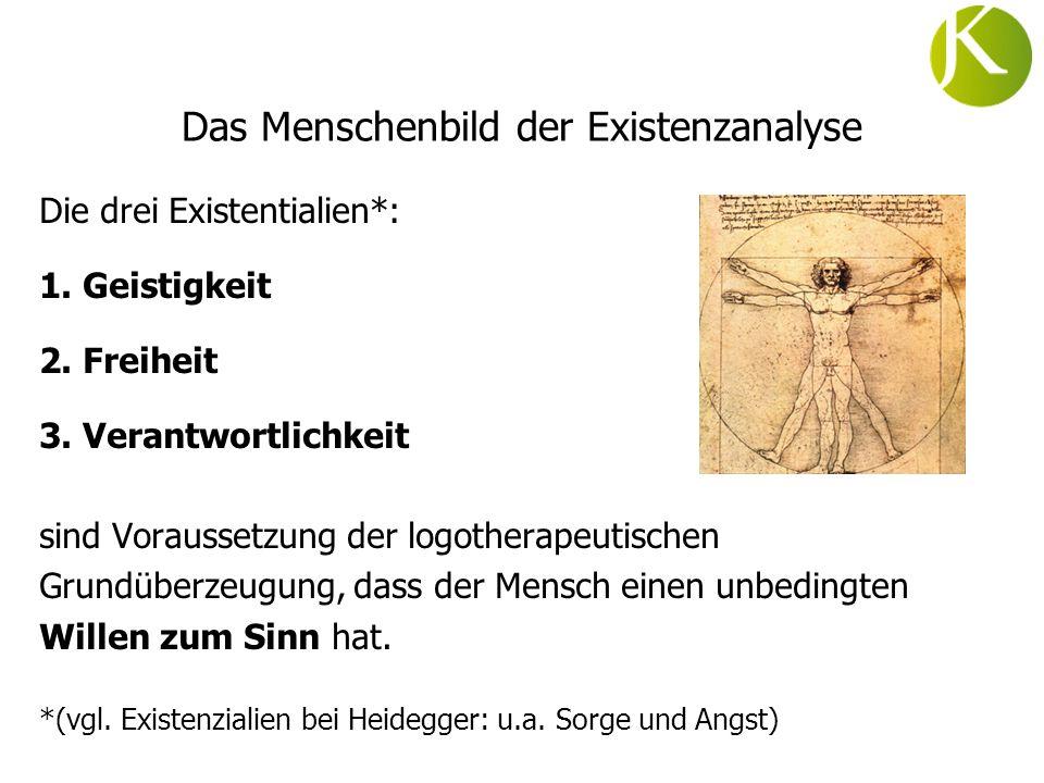 Das Menschenbild von Karl Jaspers Signa der Existenz Geist Freiheit Reflexion Existenzialien Verkehrung in Existenzwissen Festlegung von Existenz Jaspers, K.