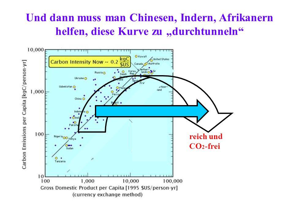 Und dann muss man Chinesen, Indern, Afrikanern helfen, diese Kurve zu durchtunneln reich und CO 2 -frei