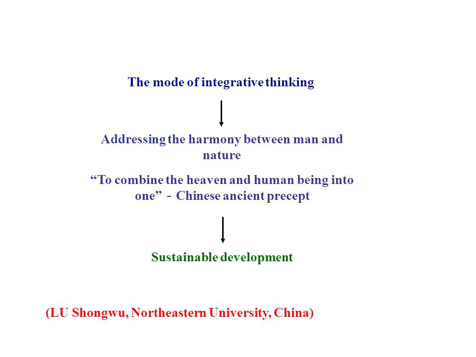 The mode of integrative thinking Addressing the harmony between man and nature To combine the heaven and human being into one Chinese ancient precept