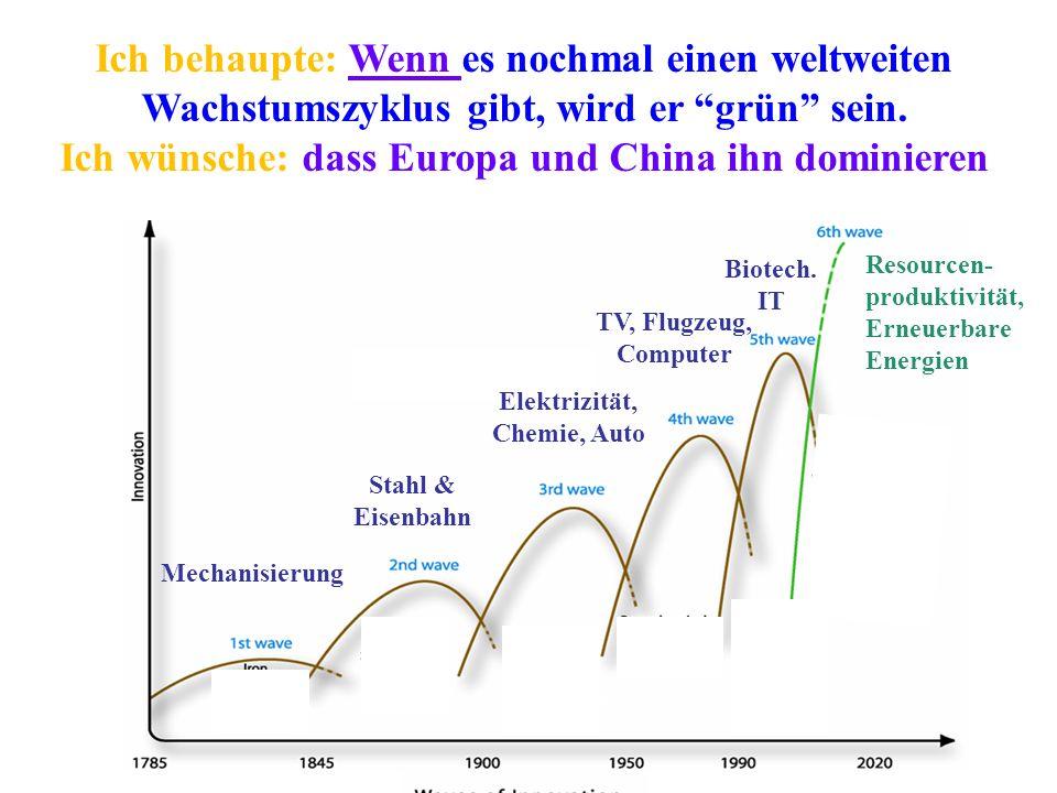 Ich behaupte: Wenn es nochmal einen weltweiten Wachstumszyklus gibt, wird er grün sein.