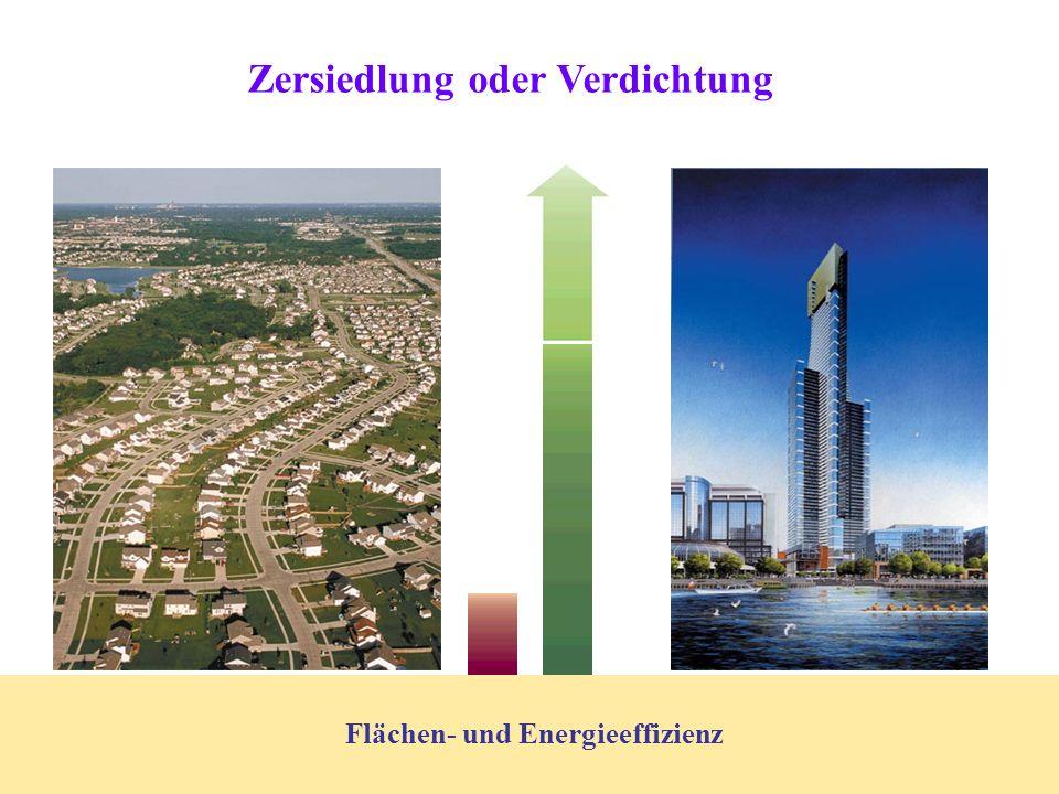Flächen- und Energieeffizienz Zersiedlung oder Verdichtung