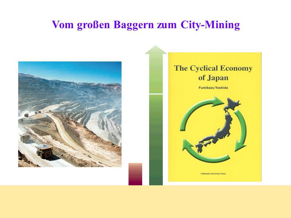 Vom großen Baggern zum City-Mining