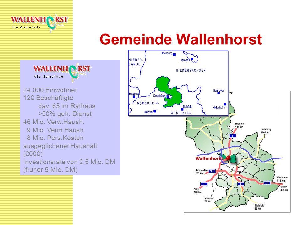 VISkompakt in der Gemeinde Wallenhorst IT-Erfahrung seit 1988 (All-In-1, LinkWorks,RIS) VIS-Kooperations-Partnerschaft Produkttest V1.7 im 1.