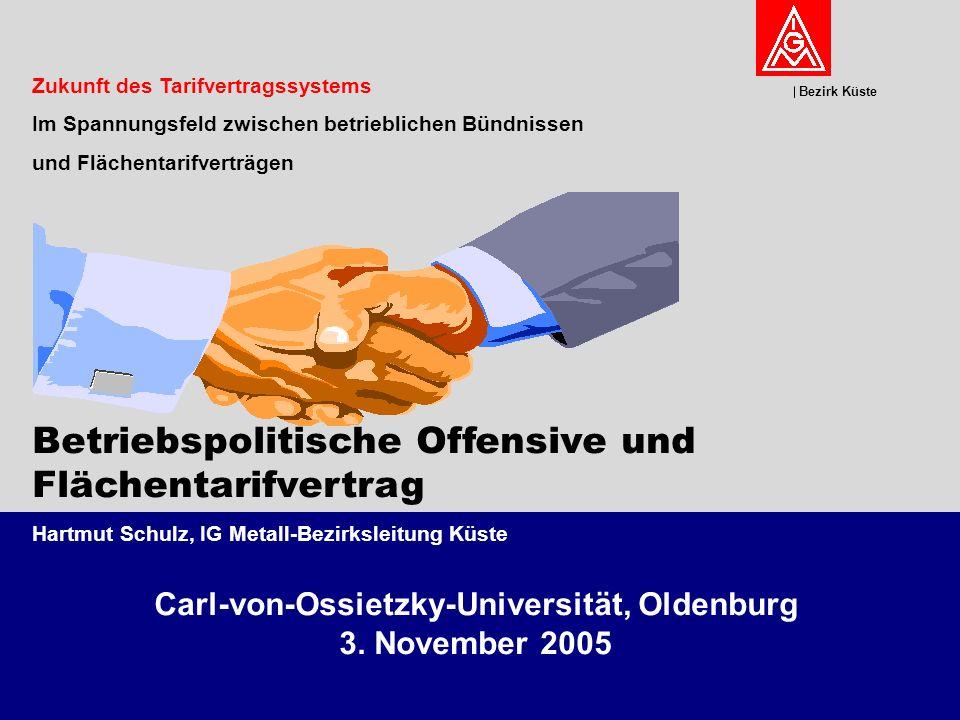Bezirk Küste Carl-von-Ossietzky-Universität, Oldenburg 3. November 2005 Zukunft des Tarifvertragssystems Im Spannungsfeld zwischen betrieblichen Bündn