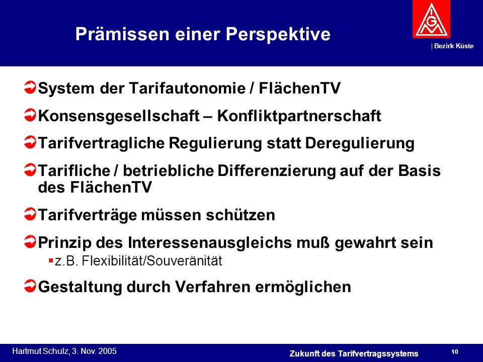 Bezirk Küste Hartmut Schulz, 3. Nov. 2005 10 Zukunft des Tarifvertragssystems Prämissen einer Perspektive System der Tarifautonomie / FlächenTV Konsen