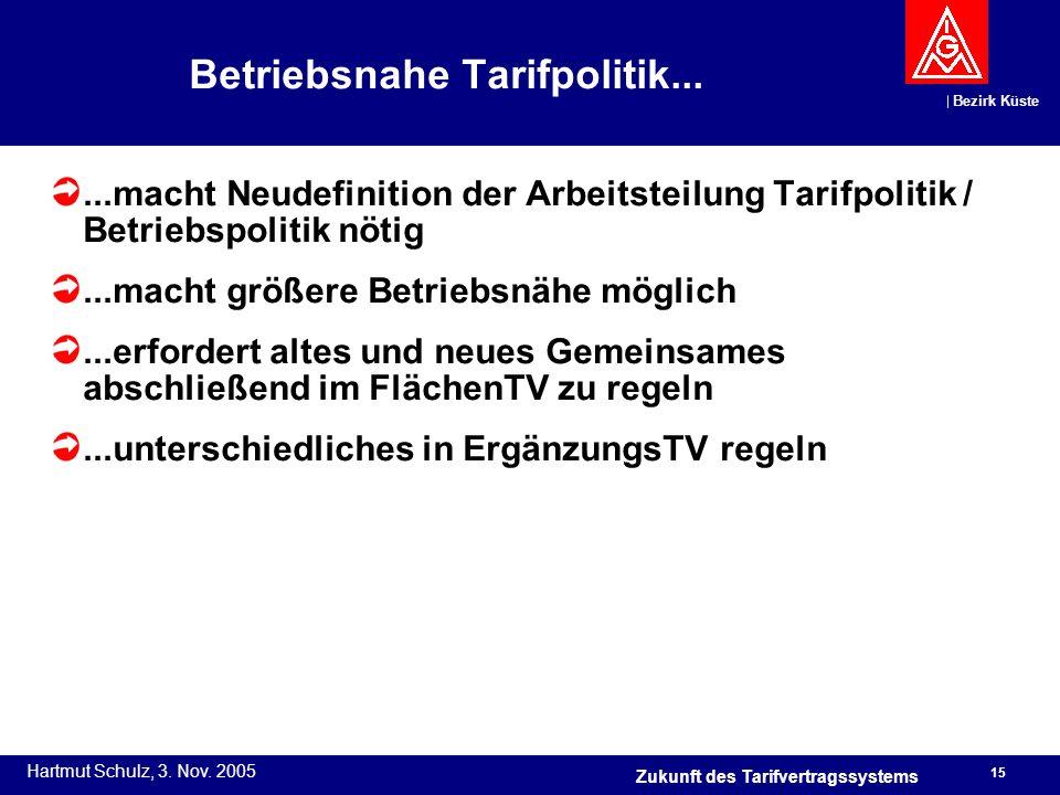 Bezirk Küste Hartmut Schulz, 3. Nov. 2005 15 Zukunft des Tarifvertragssystems Betriebsnahe Tarifpolitik......macht Neudefinition der Arbeitsteilung Ta