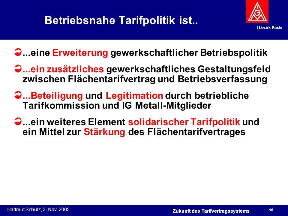 Bezirk Küste Hartmut Schulz, 3. Nov. 2005 16 Zukunft des Tarifvertragssystems Betriebsnahe Tarifpolitik ist.....eine Erweiterung gewerkschaftlicher Be