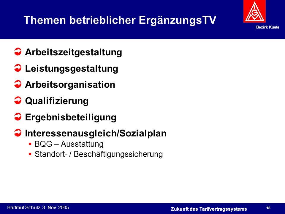 Bezirk Küste Hartmut Schulz, 3. Nov. 2005 18 Zukunft des Tarifvertragssystems Themen betrieblicher ErgänzungsTV Arbeitszeitgestaltung Leistungsgestalt