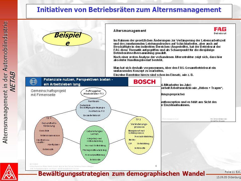 Alternsmanagement in der Automobilindustrie NETAB Bewältigungsstrategien zum demographischen Wandel 13.09.05 Oldenburg Folie 11 E.K. Initiativen von B