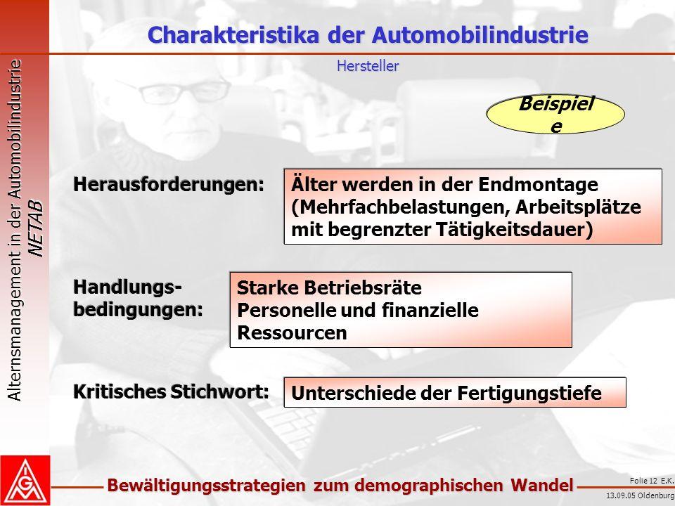Alternsmanagement in der Automobilindustrie NETAB Bewältigungsstrategien zum demographischen Wandel 13.09.05 Oldenburg Folie 12 E.K. Älter werden in d
