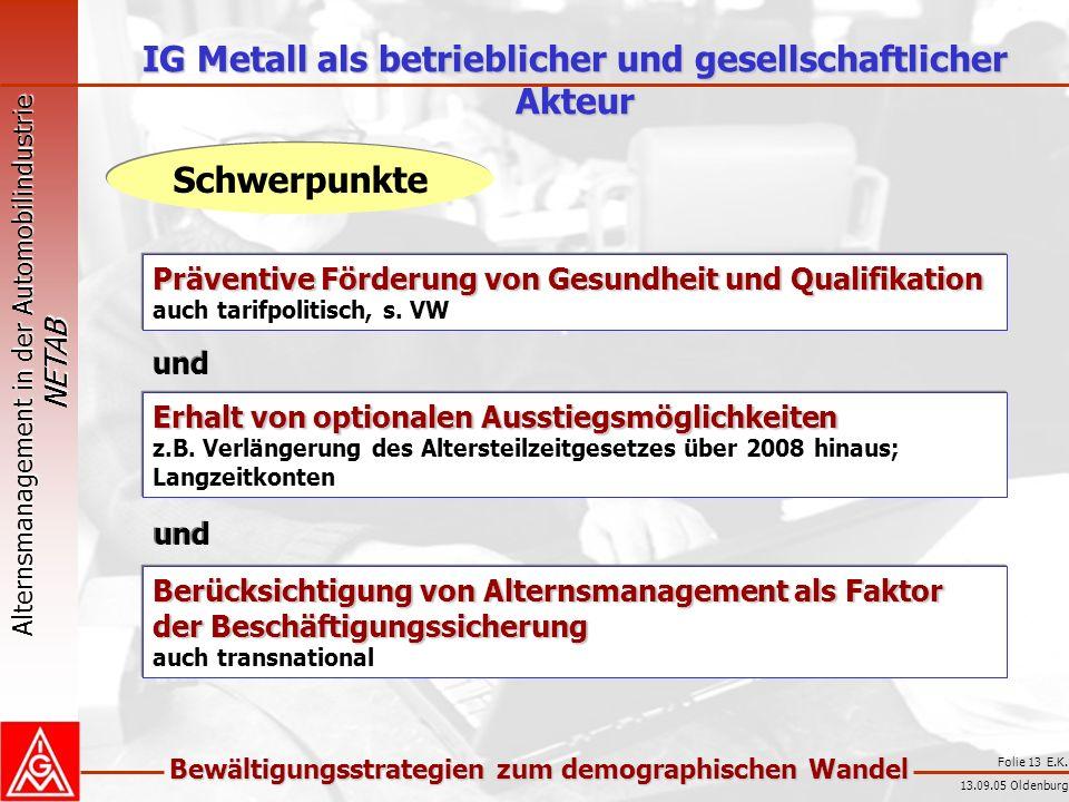 Alternsmanagement in der Automobilindustrie NETAB Bewältigungsstrategien zum demographischen Wandel 13.09.05 Oldenburg Folie 13 E.K. IG Metall als bet