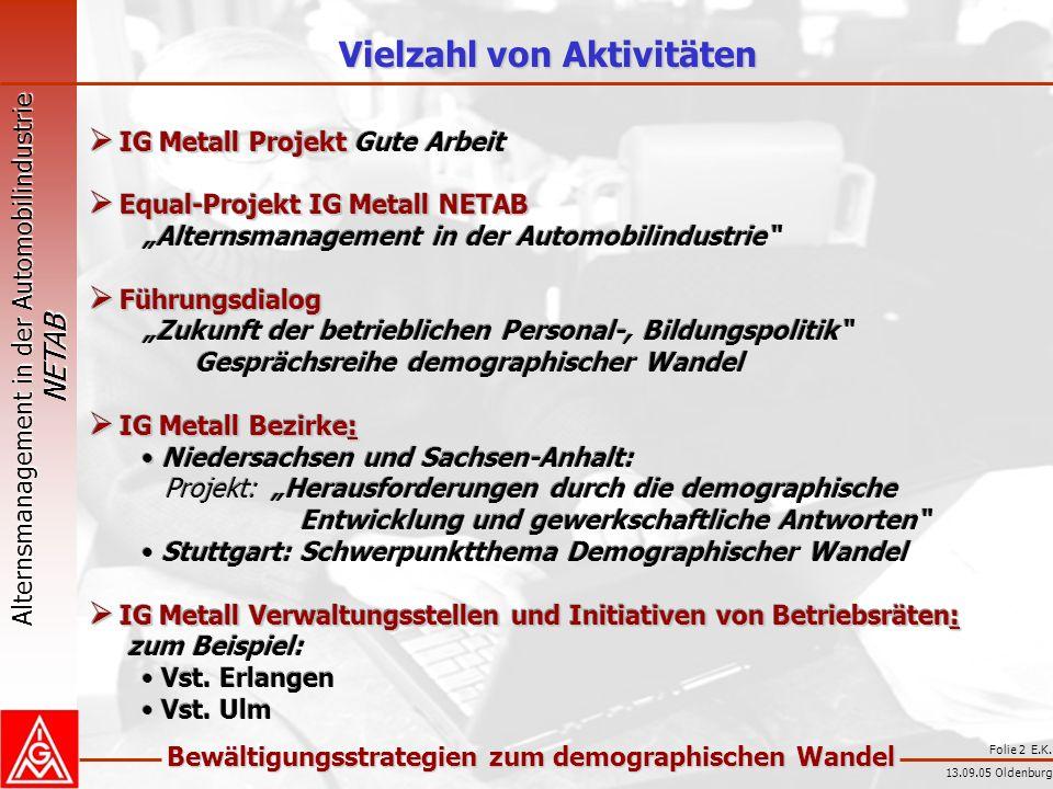 Alternsmanagement in der Automobilindustrie NETAB Bewältigungsstrategien zum demographischen Wandel 13.09.05 Oldenburg Folie 2 E.K. IG Metall Projekt