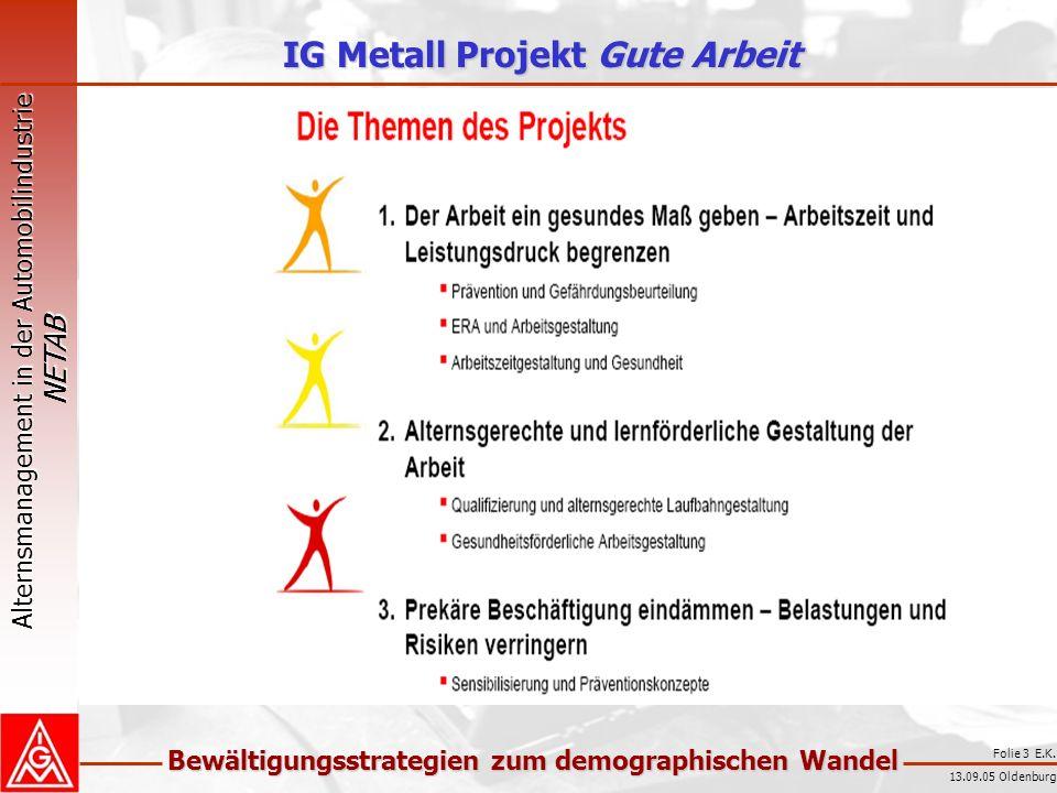 Alternsmanagement in der Automobilindustrie NETAB Bewältigungsstrategien zum demographischen Wandel 13.09.05 Oldenburg Folie 3 E.K. IG Metall Projekt