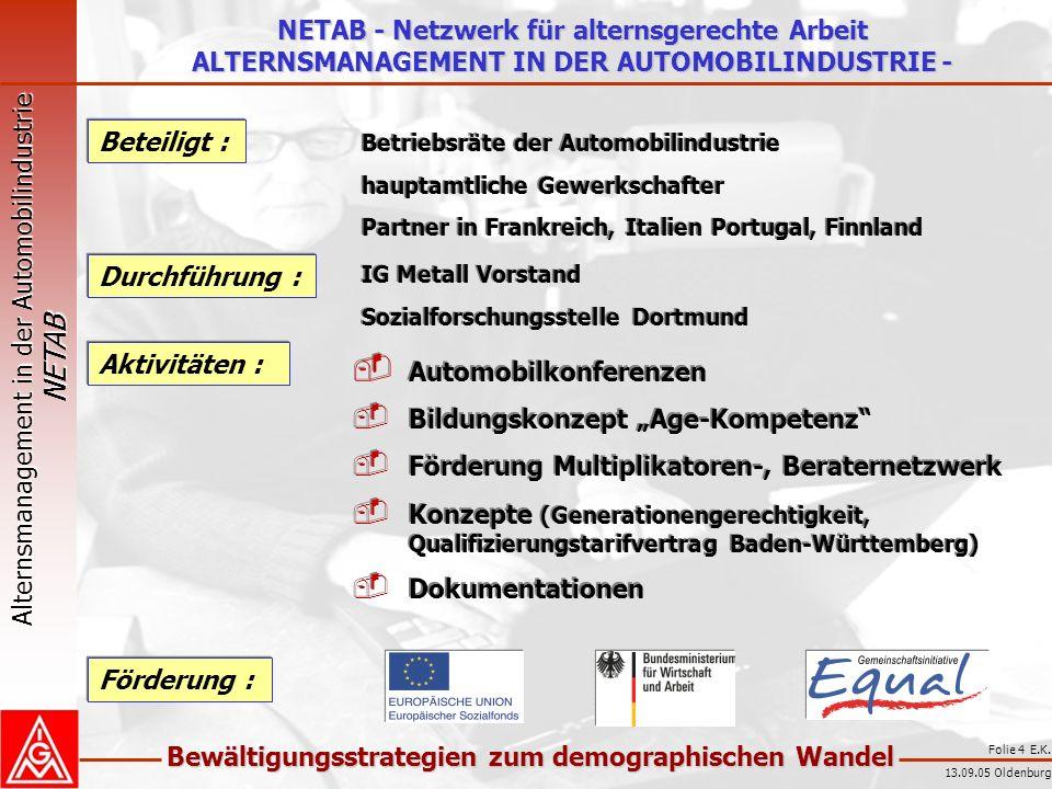 Alternsmanagement in der Automobilindustrie NETAB Bewältigungsstrategien zum demographischen Wandel 13.09.05 Oldenburg Folie 4 E.K. NETAB - Netzwerk f