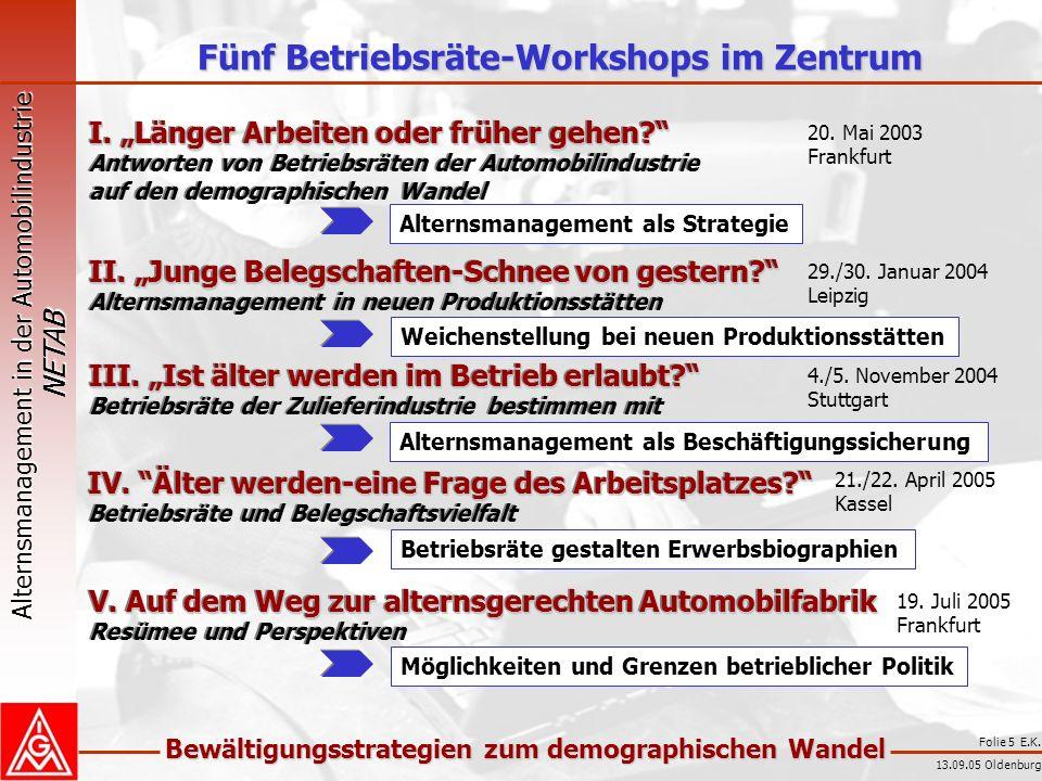 Alternsmanagement in der Automobilindustrie NETAB Bewältigungsstrategien zum demographischen Wandel 13.09.05 Oldenburg Folie 6 E.K.