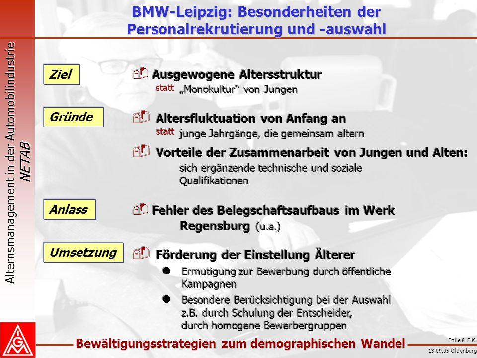 Alternsmanagement in der Automobilindustrie NETAB Bewältigungsstrategien zum demographischen Wandel 13.09.05 Oldenburg Folie 8 E.K. BMW-Leipzig: Beson