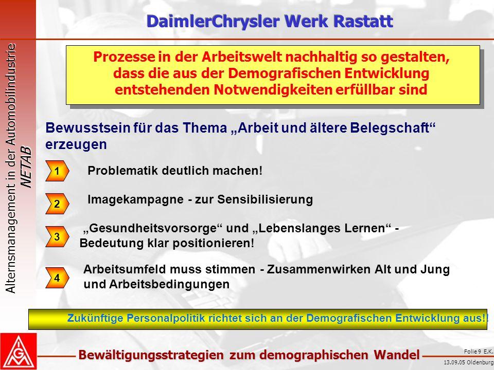 Alternsmanagement in der Automobilindustrie NETAB Bewältigungsstrategien zum demographischen Wandel 13.09.05 Oldenburg Folie 9 E.K. Prozesse in der Ar