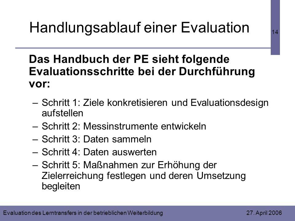Evaluation des Lerntransfers in der betrieblichen Weiterbildung 27. April 2006 14 Handlungsablauf einer Evaluation Das Handbuch der PE sieht folgende