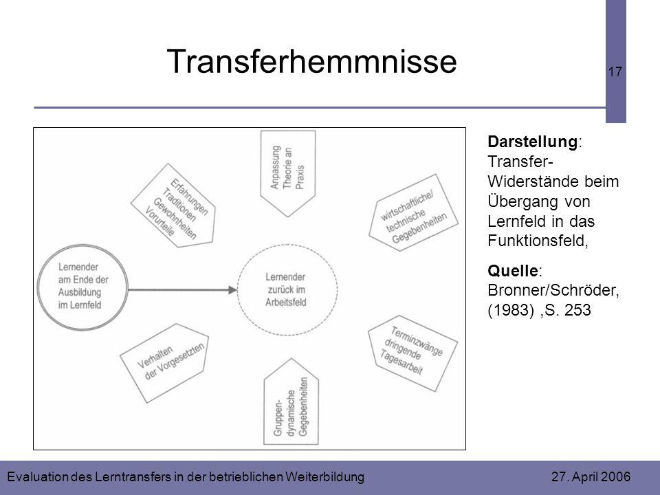 Evaluation des Lerntransfers in der betrieblichen Weiterbildung 27. April 2006 17 Transferhemmnisse Darstellung: Transfer- Widerstände beim Übergang v