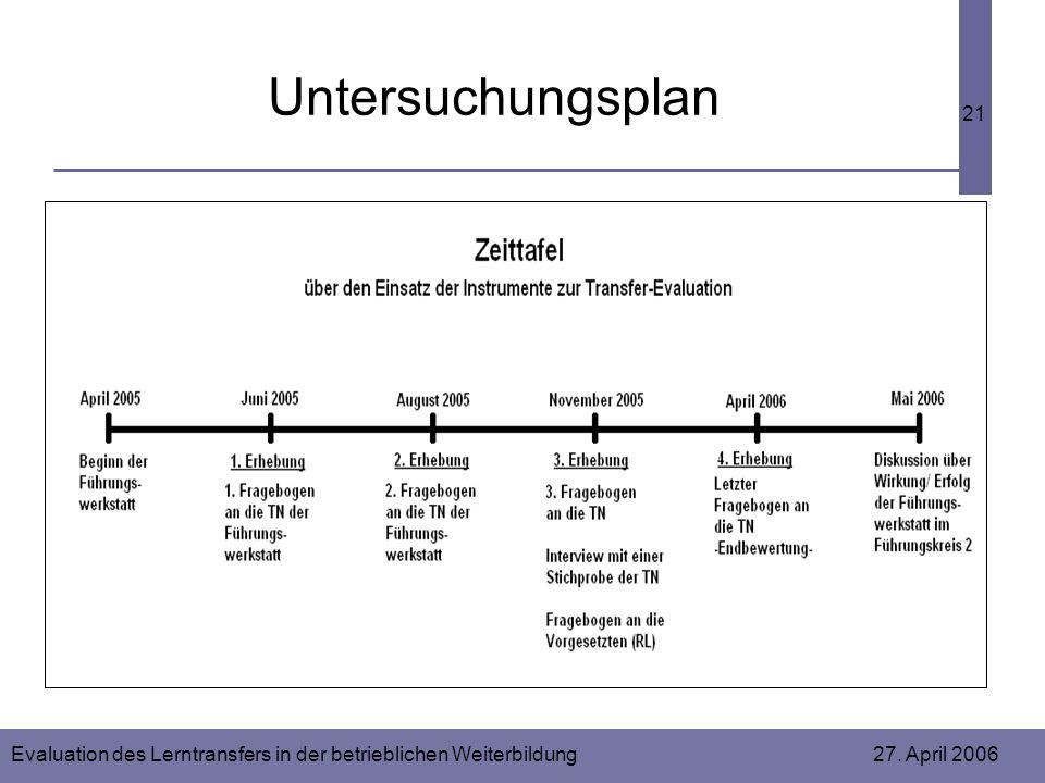 Evaluation des Lerntransfers in der betrieblichen Weiterbildung 27. April 2006 21 Untersuchungsplan