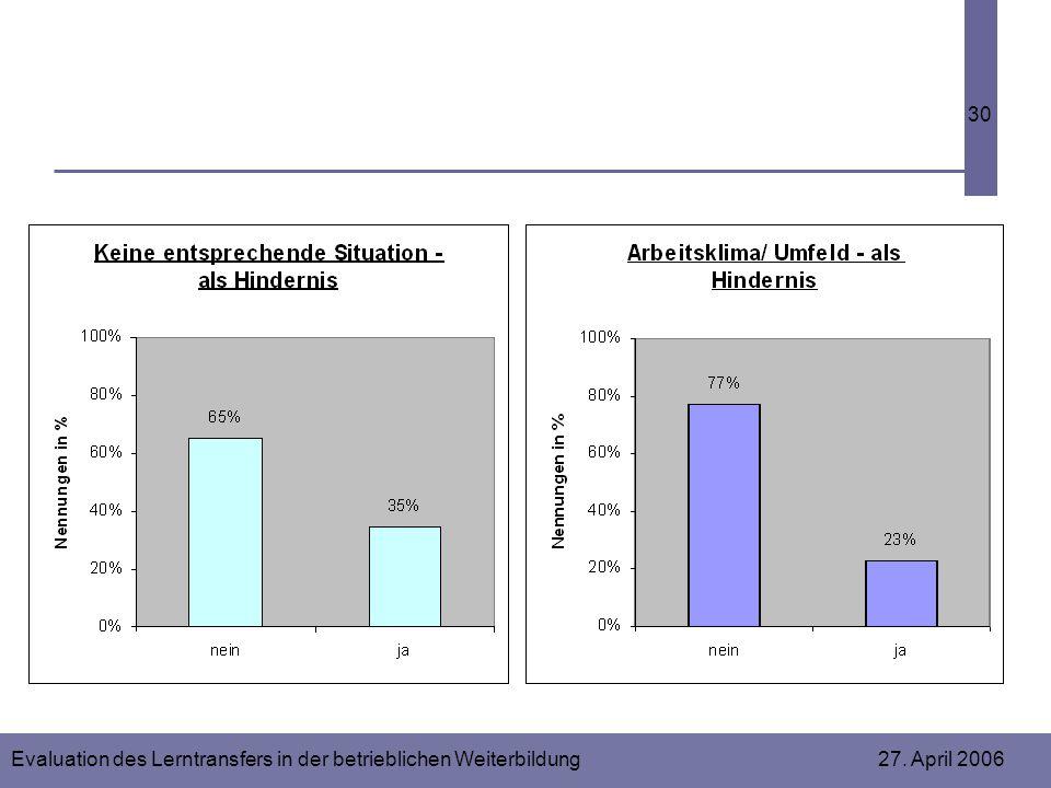 Evaluation des Lerntransfers in der betrieblichen Weiterbildung 27. April 2006 30