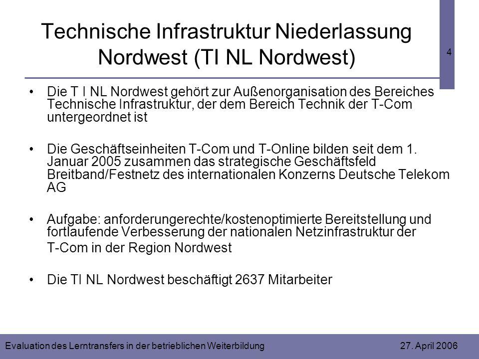 Evaluation des Lerntransfers in der betrieblichen Weiterbildung 27. April 2006 4 Technische Infrastruktur Niederlassung Nordwest (TI NL Nordwest) Die