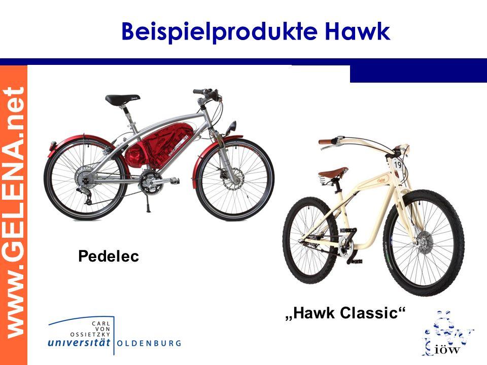 www.GELENA.net Beispielprodukte Hawk Pedelec Hawk Classic