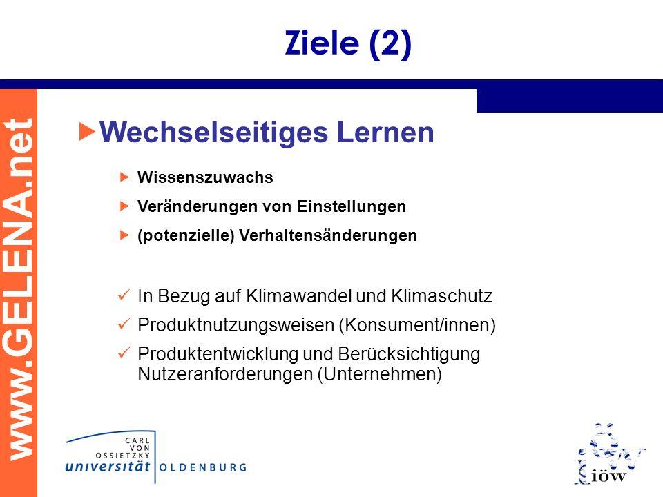 www.GELENA.net Ziele (2) Wissenszuwachs Veränderungen von Einstellungen (potenzielle) Verhaltensänderungen In Bezug auf Klimawandel und Klimaschutz Produktnutzungsweisen (Konsument/innen) Produktentwicklung und Berücksichtigung Nutzeranforderungen (Unternehmen) Wechselseitiges Lernen