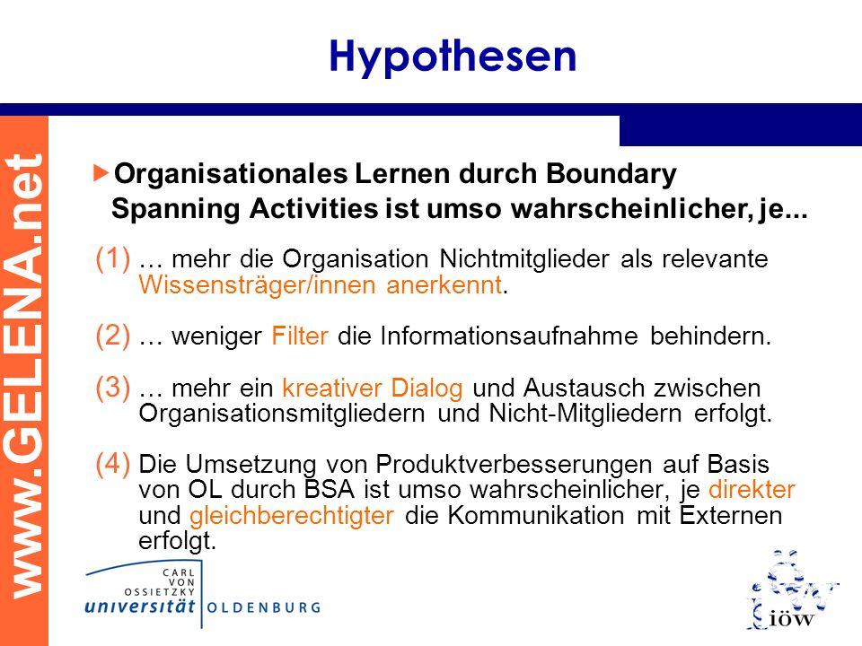 www.GELENA.net Hypothesen Organisationales Lernen durch Boundary Spanning Activities ist umso wahrscheinlicher, je... (1) … mehr die Organisation Nich
