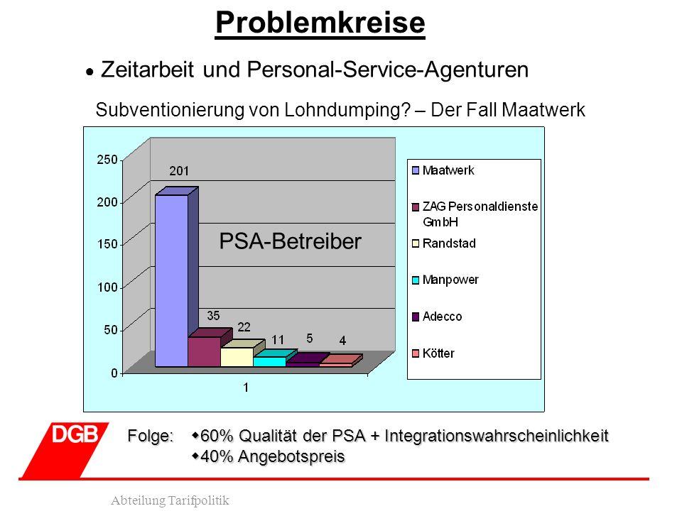 Abteilung Tarifpolitik PSA-Betreiber Subventionierung von Lohndumping.
