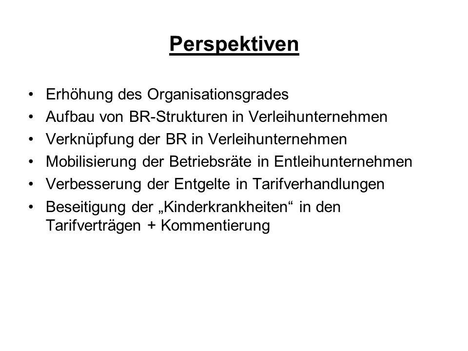 Perspektiven Erhöhung des Organisationsgrades Aufbau von BR-Strukturen in Verleihunternehmen Verknüpfung der BR in Verleihunternehmen Mobilisierung de